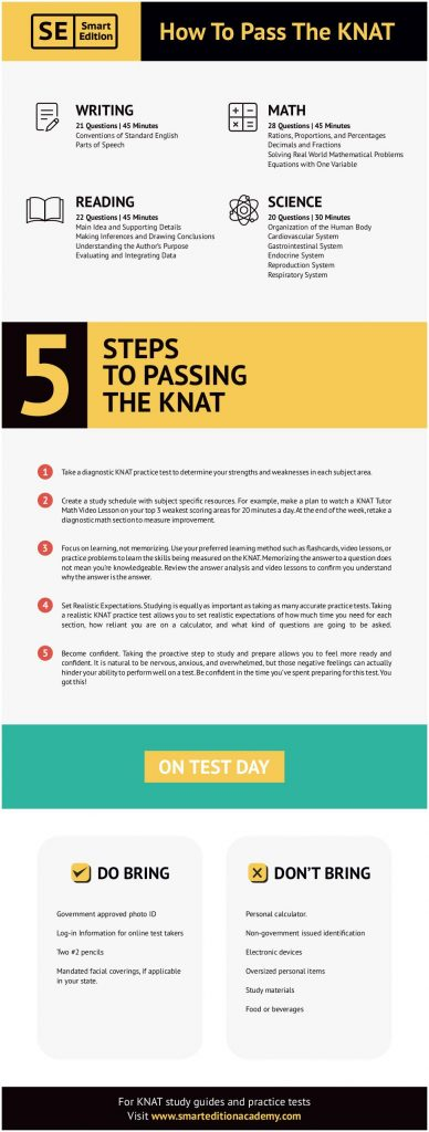 How to Pass the KNAT Kaplan Nursing Admissions Test